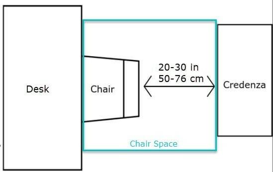 desk chair space